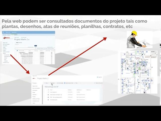 Bessa  Consultores - Escritório de Projetos