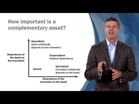 Complementary Assets - Business Growth Strategy