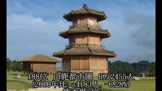 日本の都市圏人口ランキング 2015年版 200位~151位