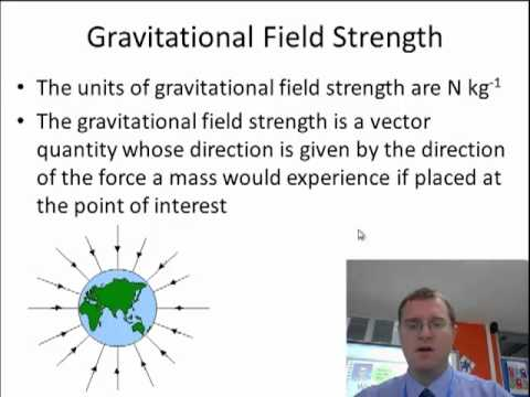how to find magnetic field strength