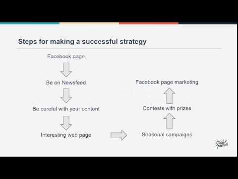 Webinar Facebook marketing in tourism tips'n'tricks