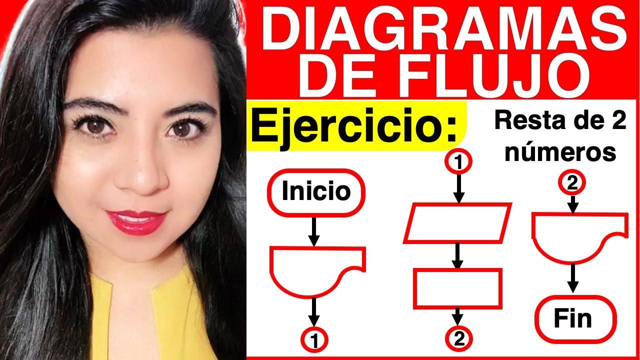 diagrama de flujo ejercicio 1 an lisis construcci n y. Black Bedroom Furniture Sets. Home Design Ideas