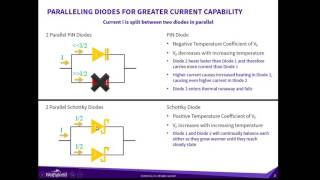Paralleling SiC Schottky Diodes