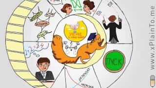 Объясняшка - Парное обучение в школе - для учителей, 2 минуты