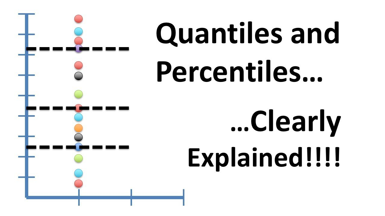 StatQuest: Quantiles and Percentiles, Clearly Explained!!!