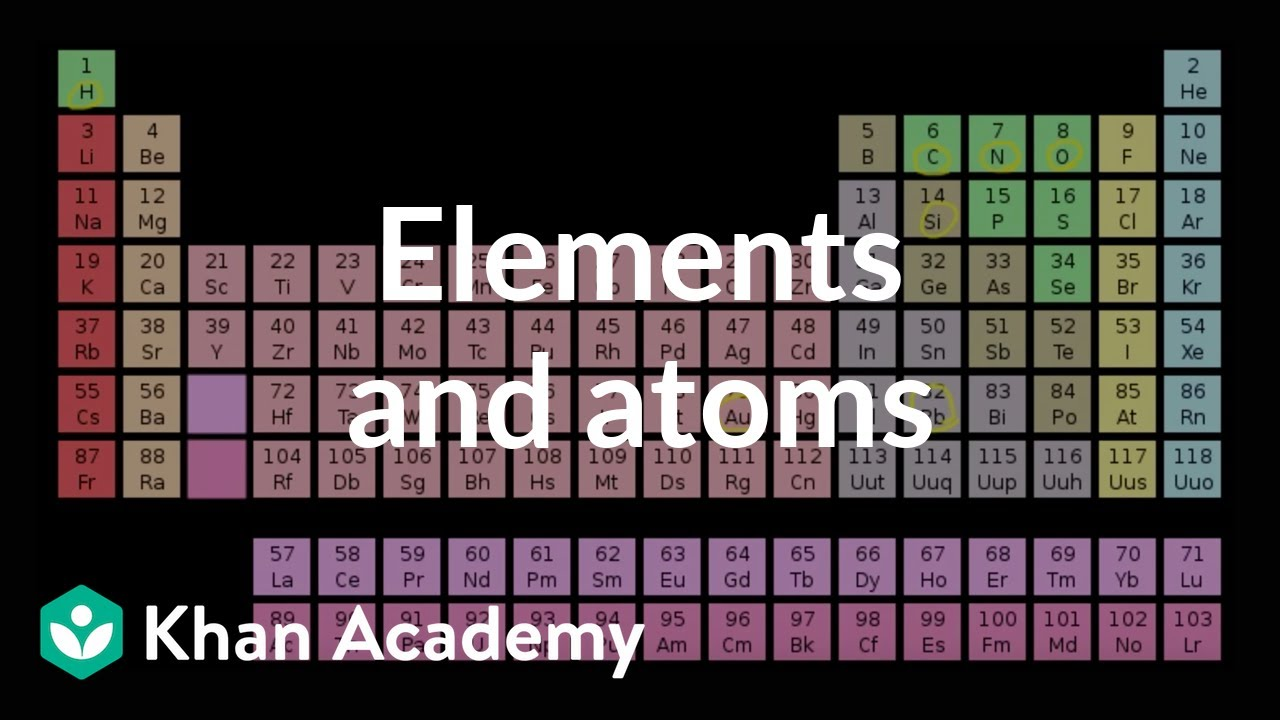 Elements And Atoms Atoms Compounds And Ions Chemistry Khan
