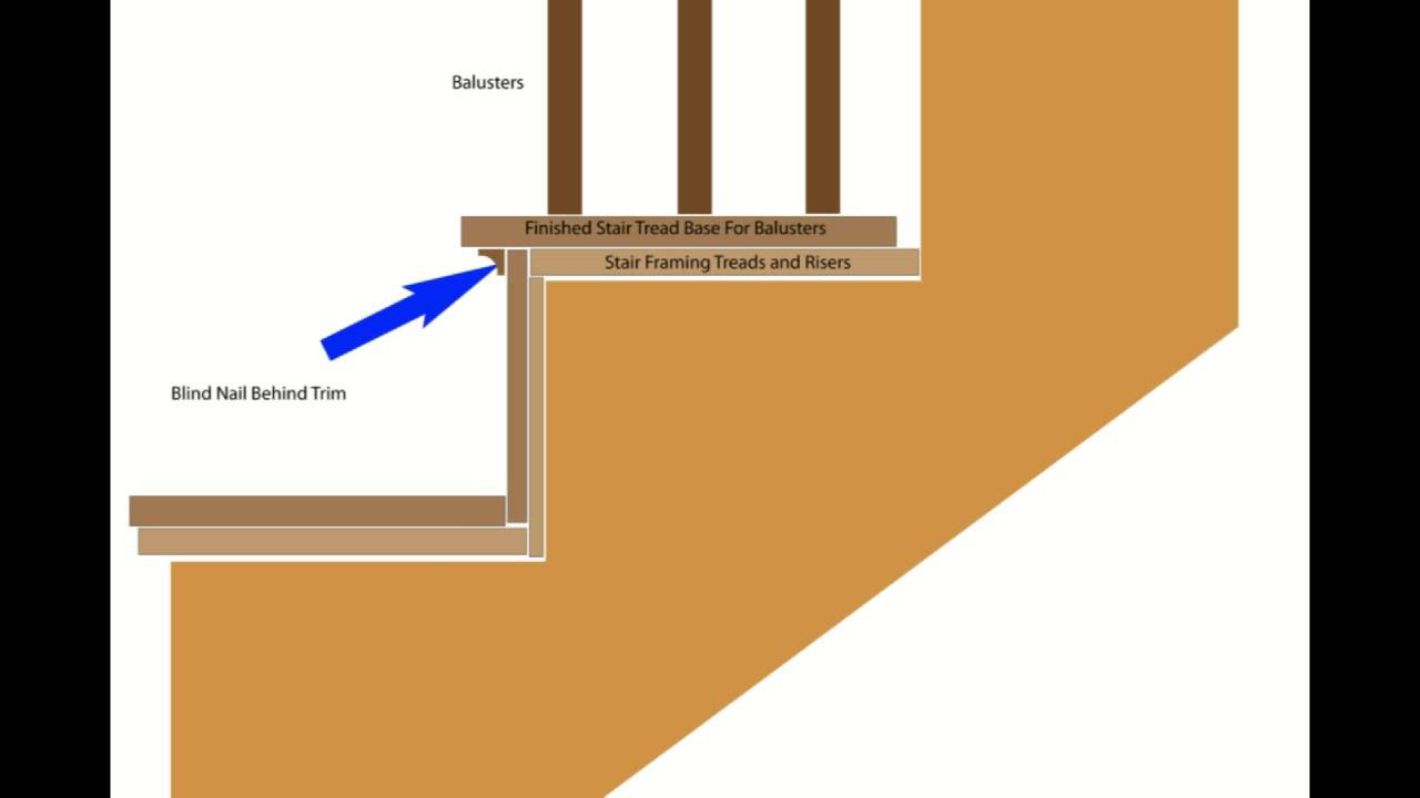 Professional Stairway Building Secrets