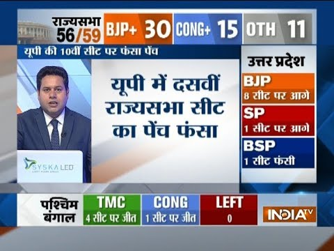 Download Youtube: RS Election: BJP leader Arun Jaitley wins election in UP, Saroj Pandey in Chattisgarh