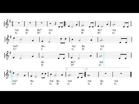 ChaCha - Latin Remix - Happy birthday (Sheet music - Guitar chords)