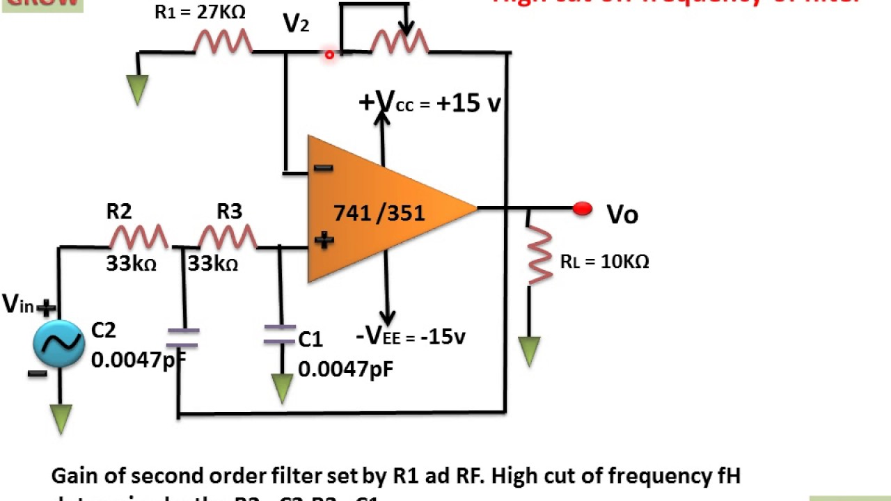 Second Order Low Pass Filter Learn And Grow Youtube Activebandrejectfilter Filtercircuit Basiccircuit Circuit