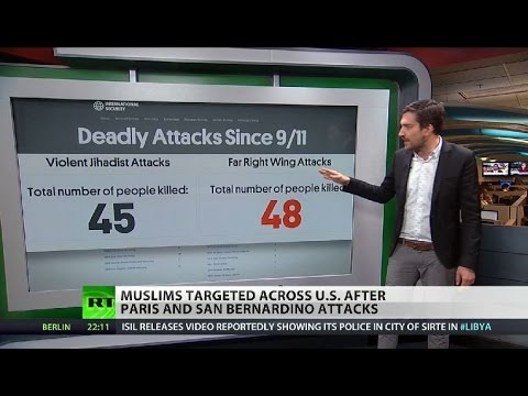 Muslims portrayed as terrorists while white right-wingers get a pass