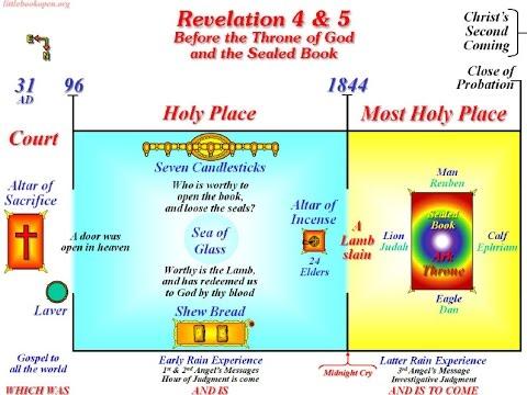 5 Of 6 The Symbols Of Revelation 17 Final Movements Stephen Bohr