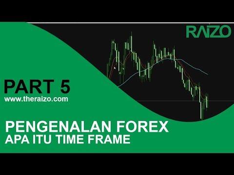 pengenalan-forex-part-5---apa-itu-time-frame