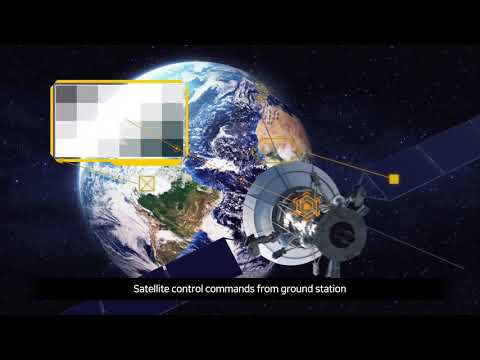 CONTEC Space Ground Station Service