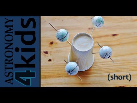 Astronomy 4 Kids: (short) ACTIVITY -- An effect of Earth's tilt, the seasons