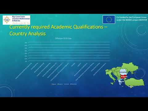 8. Offshore Oil and Gas e-course – Professionals