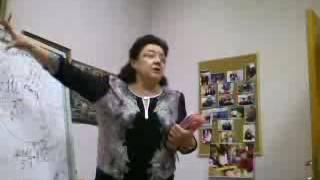 Базовый семинар Урок Составление и анализ