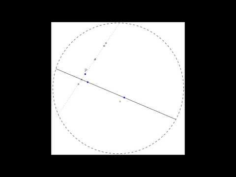 2nd Proof using the Projective Plane