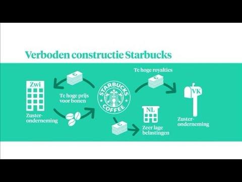 Starbucks en de verboden royalty-constructie - Z TODAY