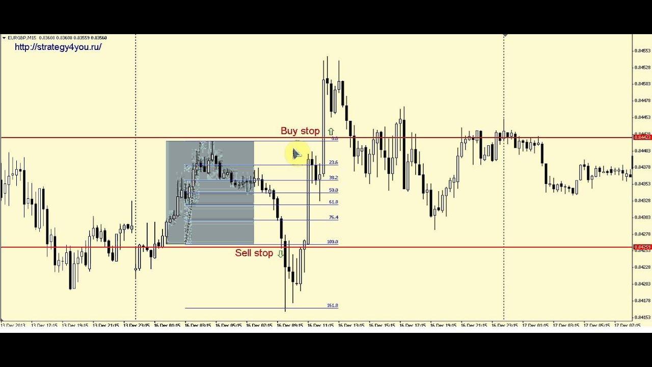 Стратегии форекс видео на ютубе московская биржа валют онлайн торги в реальном времени