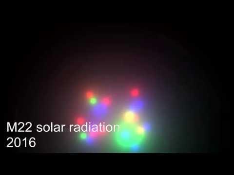 M22   Solar radiation