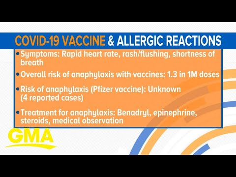 Reports of allergic reactions to the COVID-19 vaccine