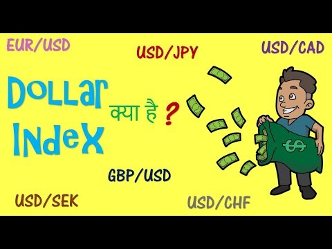 What Is US Dollar Index? - Hindi