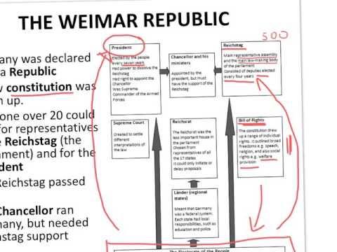 article 48 weimar metabolism text