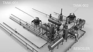 Pabrik Asam Asetat, Teknik Kimia Unimal - Langkah Maju 2018. Nadya, Ayu dan Liza.