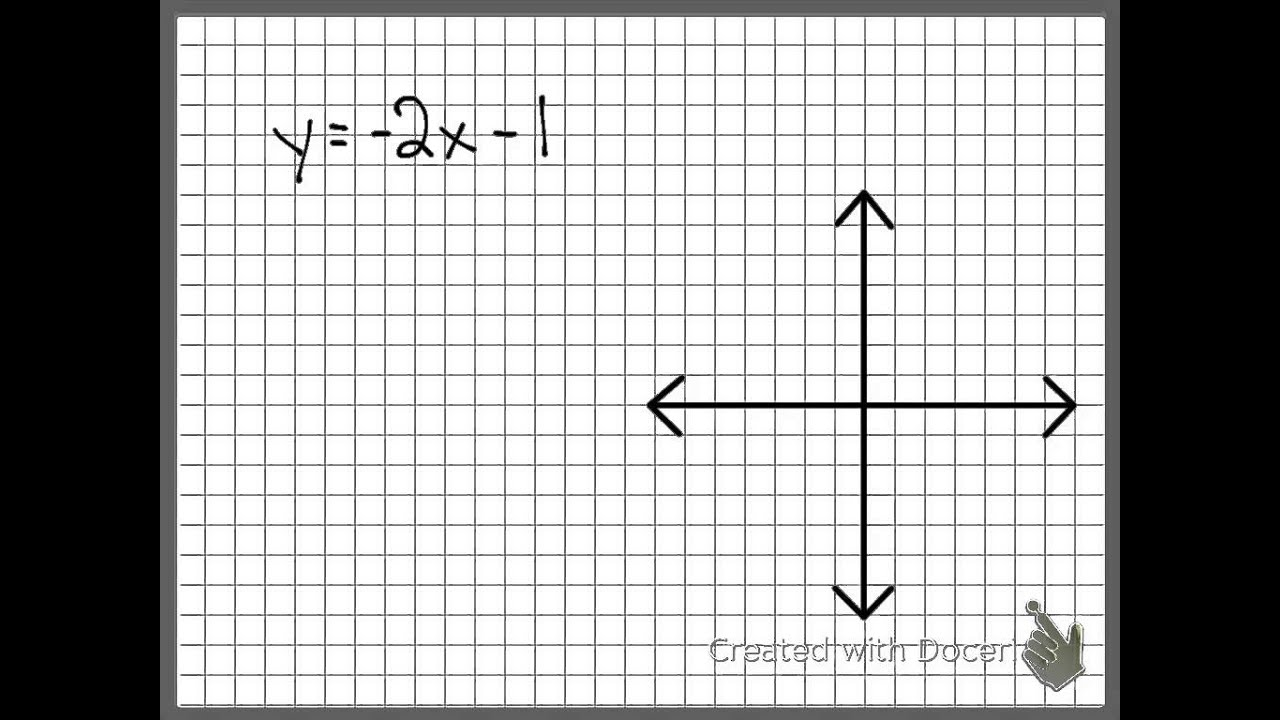 Graphing Linear Equations Quilt Project Answer Key