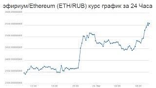 Как создать и пополнить кошелек Ethereum (эфириум). Заработок на криптовалютах
