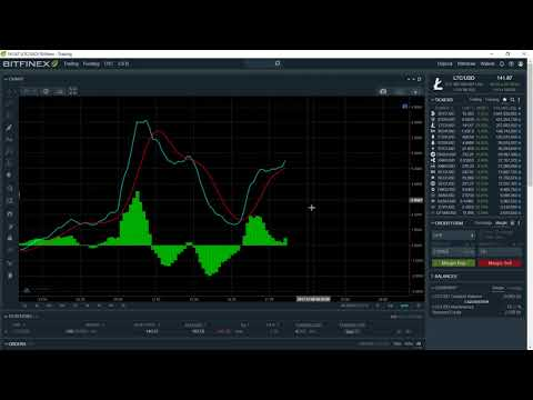 Tutorial Part 11 Live Trading $116 Profit in 14 minutes - Laddering Shorts