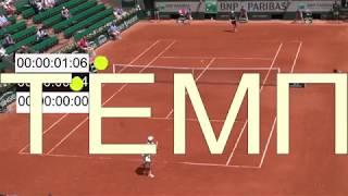 Теннис. Семинар. А Меринов. С. Подоляк.