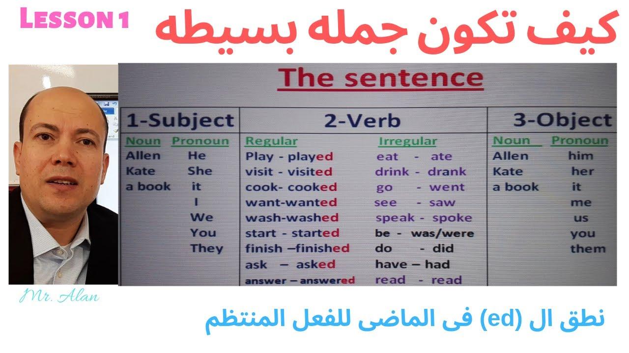 dfd4860b5 كيف تكون جمله فى اللغه الانجليزيه للمبتدئين .الدرس الأول. How to form a  sentence for beginners