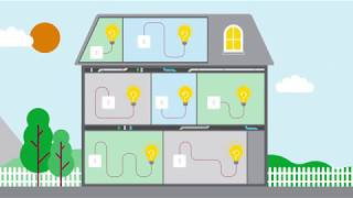 Control Your Heating Room-To-Room