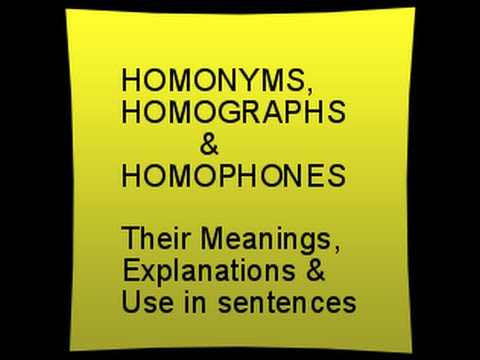 Homonyms,Homographs & Homophones   Copy