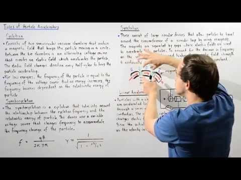 Types of Particle Accelerators