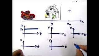 Как научиться строить и понимать графики движения. Часть 1