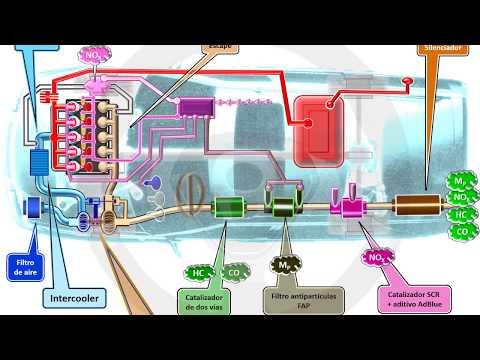 INTRODUCCIÓN A LA TECNOLOGÍA DEL AUTOMÓVIL - Módulo 7 (9/14)