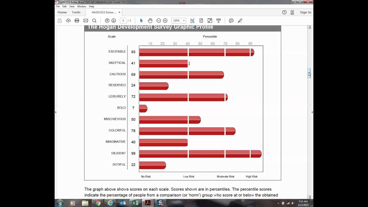 Hogan development survey (hds): sample questions & tests jobtestprep.
