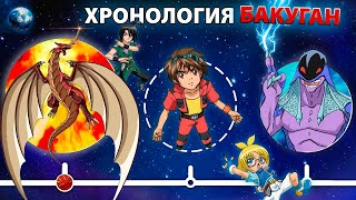 THE WHOLE HISTORY OF THE UNIVERSE BAKUGAN // Chronology Bakugan Battle Brawlers