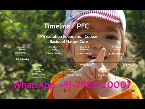 Timeline : PFC - Basics of Nature Cure