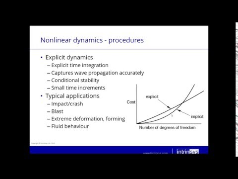 Introduction to Non-Linear Dynamics