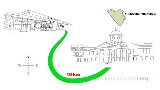 How to Reach Kerala by Air
