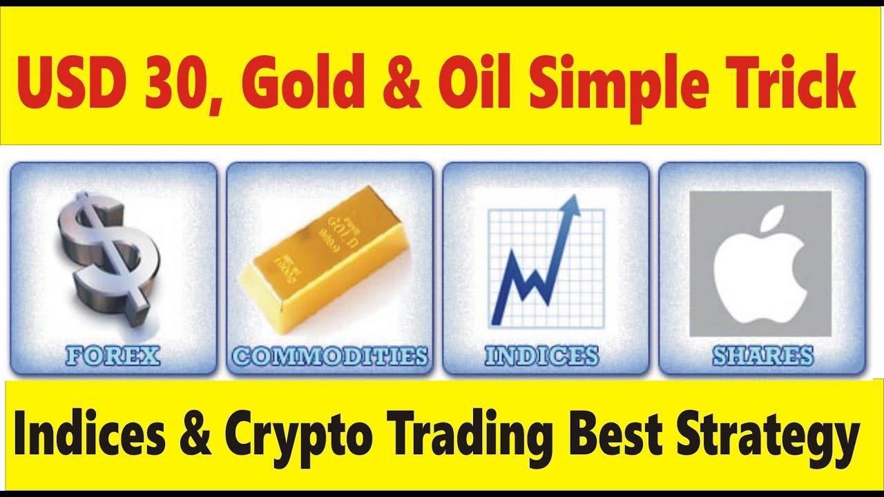 3 Best Day Trading Strategies for • Benzinga