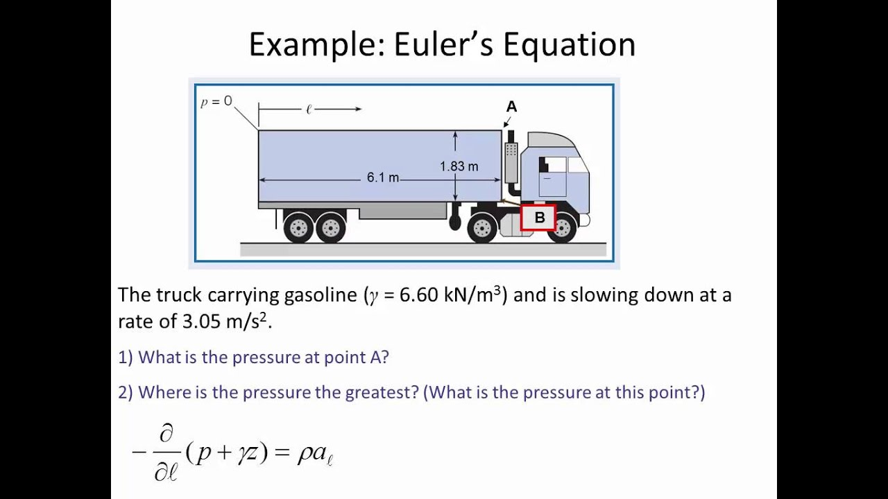 lab experiment to explore and verify the euler buckling equation This course explores the analysis and design of engineering structures considering factors of deflection, buckling, combined loading to derive what's called the differential equation for column buckling it's named after leonhard euler, who was, again, a very famous swiss mathematician.