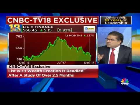 Markets Firing on All Cylinder | Raamdeo Agarwal Special | CNBC TV18