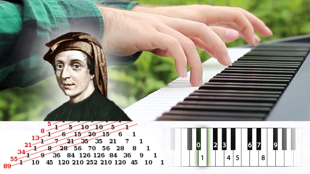 Music From The Fibonacci Sequence