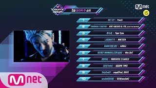 What are the TOP10 Songs in 4th week of May? M COUNTDOWN 200…