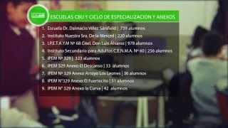 Cespal    Entrega Subsidios Instituciones 2015